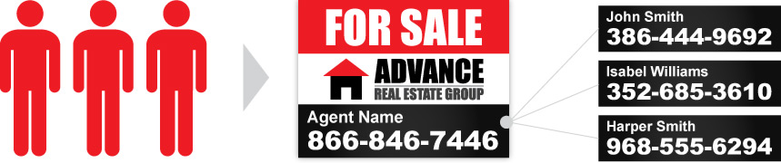 We make ordering real estate signs easy